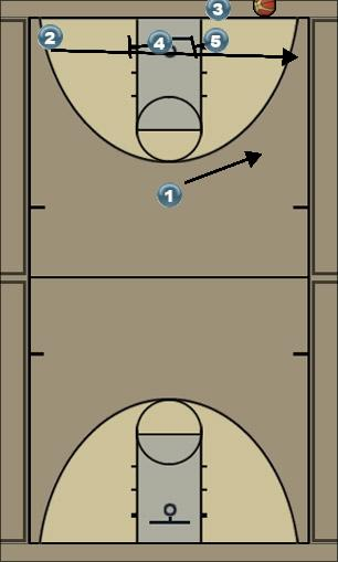 Basketball Play Baseline Man Baseline Out of Bounds Play