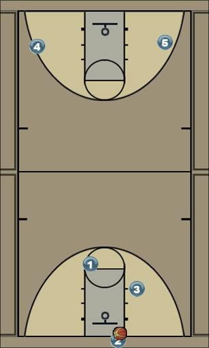 Basketball Play backcourt Quick Hitter