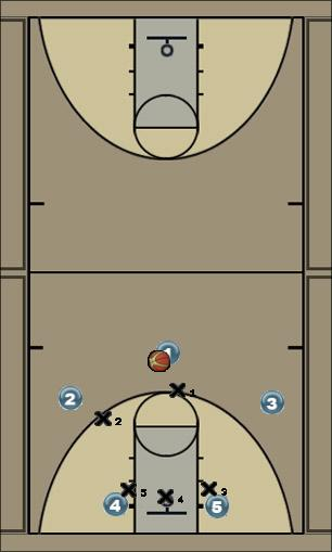 Basketball Play KMC/16 Zone play Zone Play