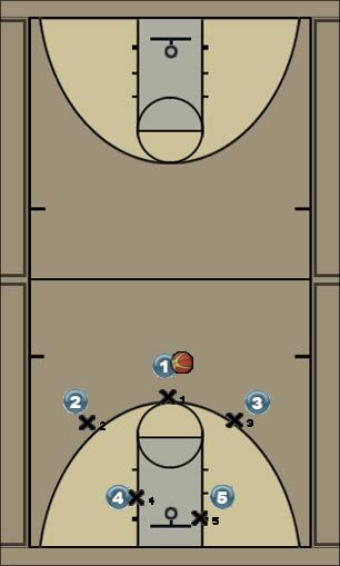 Basketball Play KMC U/16 man on man play Man to Man Offense