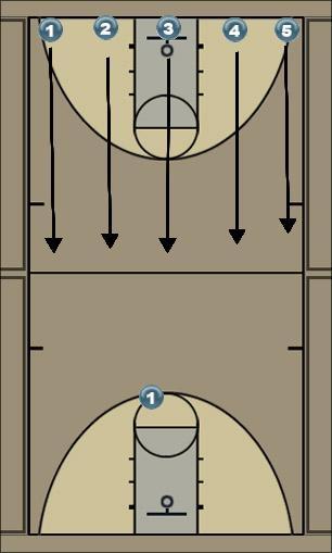 Basketball Play Warm up Basketball Drill