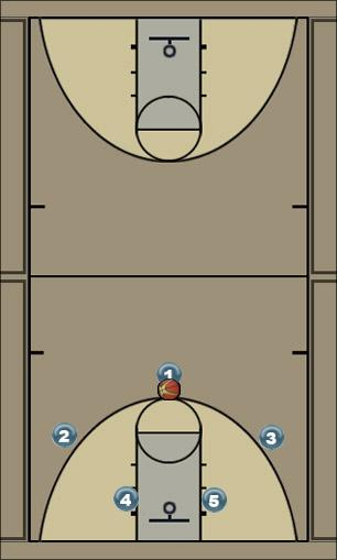 Basketball Play