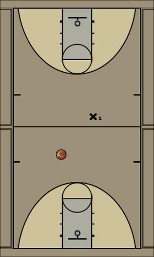 Basketball Play nada Man Baseline Out of Bounds Play