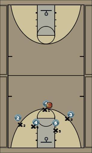 Basketball Play Set 1 Man to Man Offense
