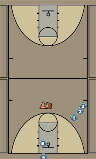 Basketball Play Drill Set 1 Basketball Drill
