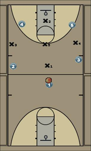 Basketball Play Defense: Trap Defense