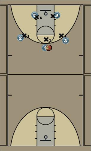Basketball Play Set play 14 Man to Man Set