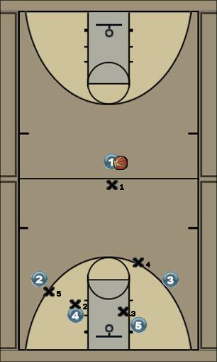 Basketball Play Half Court Trap 3 Defense