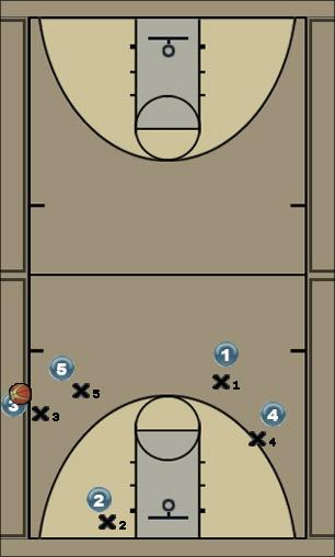 Basketball Play Side OUB-Back Door cut Quick Hitter