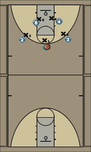 Basketball Play Set play 17 Man to Man Set