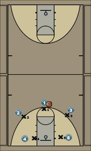 Basketball Play Half Court Trap 4 Defense