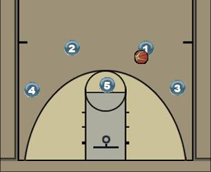 Basketball Play SPLIT - BIG MAN ISO Man to Man Set