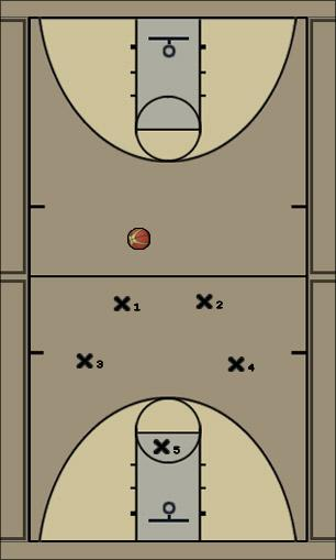Basketball Play 44 Defense