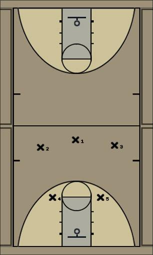 Basketball Play Pony/Chili Defense