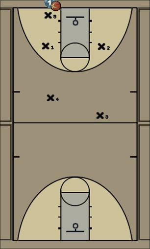 Basketball Play Tiger Defense