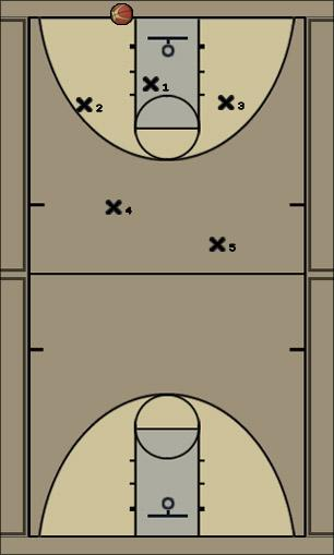 Basketball Play Diamond/White Defense