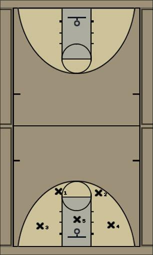 Basketball Play Pizza/23 Defense
