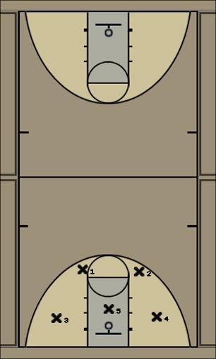 Basketball Play Pizza/23 Defense