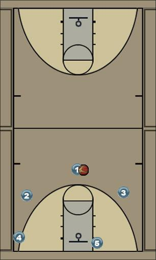 Basketball Play Triangle: Elbow Iso Man to Man Offense