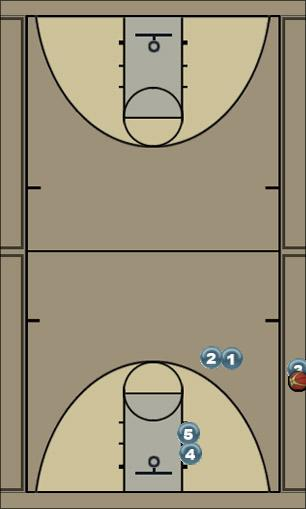 Basketball Play Stack Sideline Out of Bounds