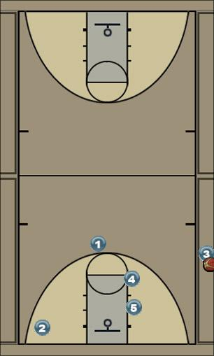 Basketball Play 5 Sideline Out of Bounds