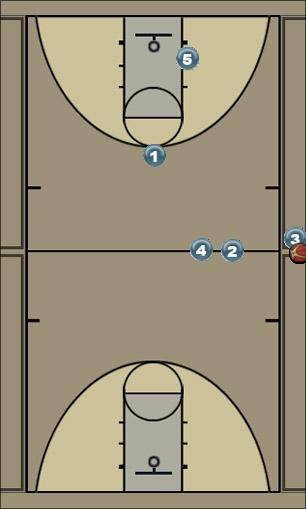 Basketball Play Piggy Back BOB (sideline) Quick Hitter