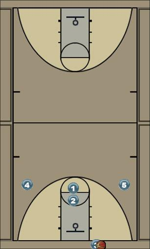 Basketball Play Press Break vs 2-2-1 Secondary Break