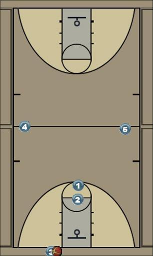 Basketball Play Press Break vs 1-2-2 (trap) Secondary Break