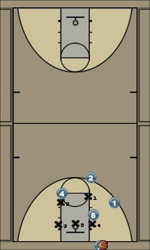 Basketball Play 24 option 1 Zone Baseline Out of Bounds Zone24