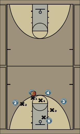 Basketball Play quick 2 Man to Man Set 41-sets