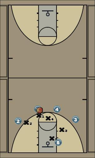 Basketball Play quick 2 Man to Man Set 41-sets