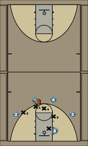 Basketball Play quick 2  2 man Man to Man Offense 41-sets
