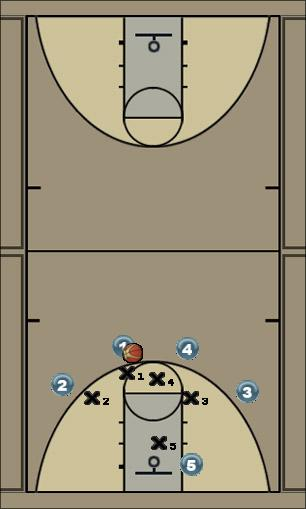 Basketball Play Louisville Quick Hitter