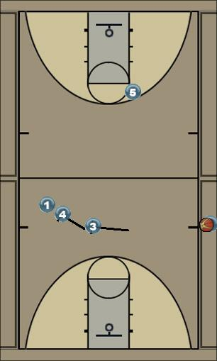 Basketball Play Wizard Last Second Play