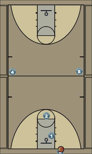 Basketball Play Falcon Man Baseline Out of Bounds Play falcon