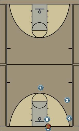 Basketball Play Texas Zone Baseline Out of Bounds texas