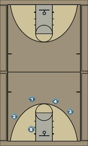 Basketball Play Lancer Quick Hitter
