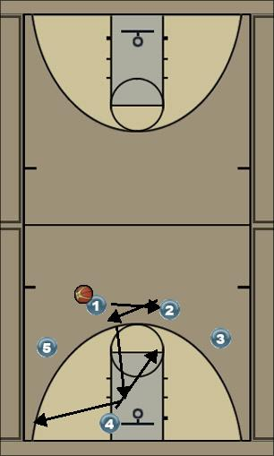 Basketball Play 41 Man to Man Set