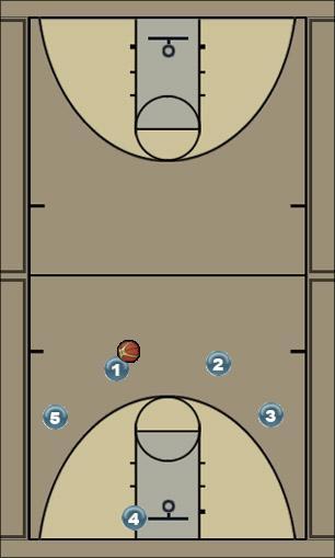 Basketball Play 41 Man to Man Set