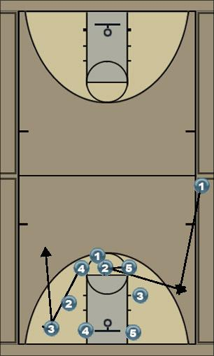 Basketball Play Quick Two Sideline Out of Bounds
