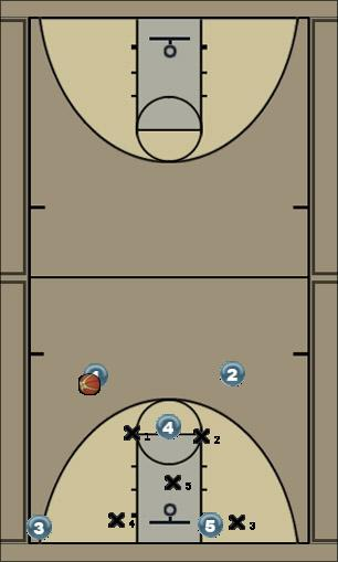 Basketball Play adidas zone Zone Play