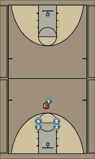 Basketball Play Dayton Man to Man Offense