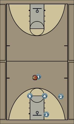 Basketball Play Vegas Man to Man Set