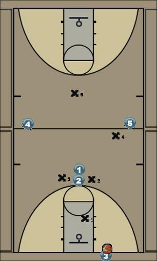 Basketball Play Press break A Zone Press Break