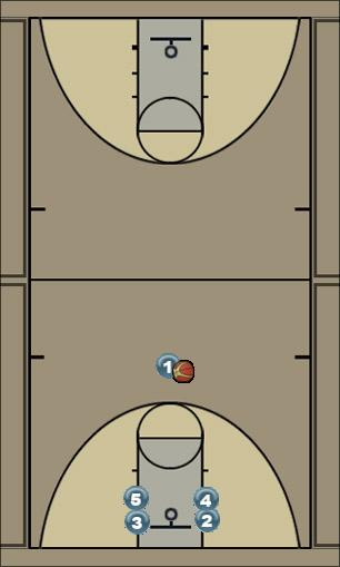 Basketball Play Miami Man to Man Set