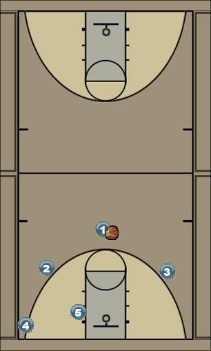 Basketball Play Cardinal 2 up pick/ high pick iso Man to Man Set