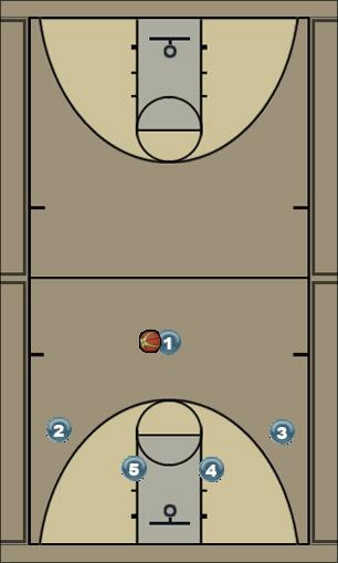 Basketball Play UCLA 1-4 post series Man to Man Offense
