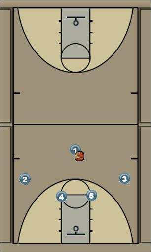 Basketball Play UCLA 1-4 wing series Man to Man Set