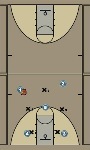 Basketball Play zone tight X vs 1-2-2 Zone Play