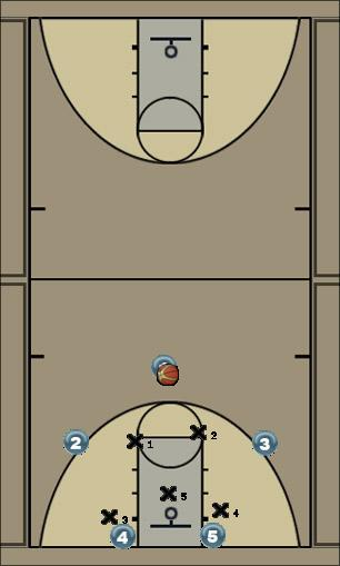 Basketball Play Duke angle wing entry to H/L Zone Play